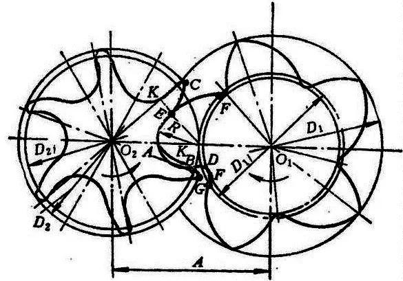 日立无油螺杆空压机_螺杆式压缩机工作原理介绍