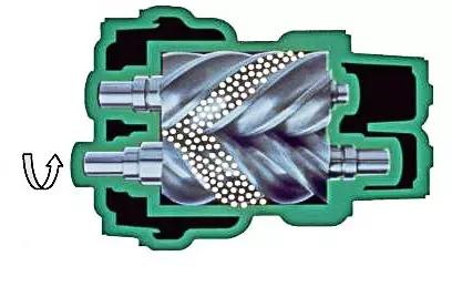 常见问答 螺杆式压缩机工作原理介绍    ghh齿型线型结构 最求目的